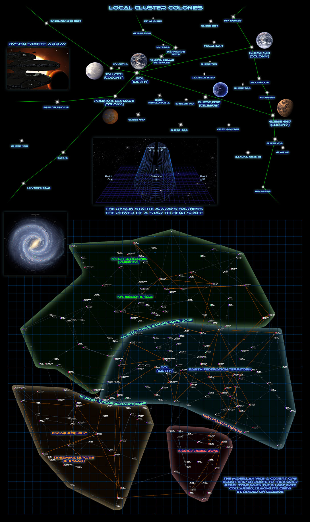 Star Map of the Known Galaxy